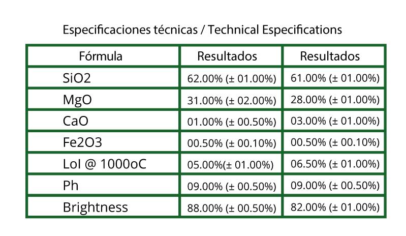 Tablas-talco-tipo-TI10-y-TI20