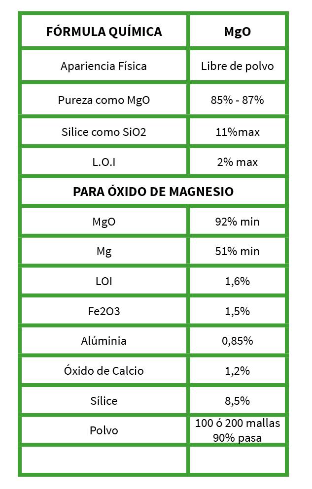 oxido-magnesio